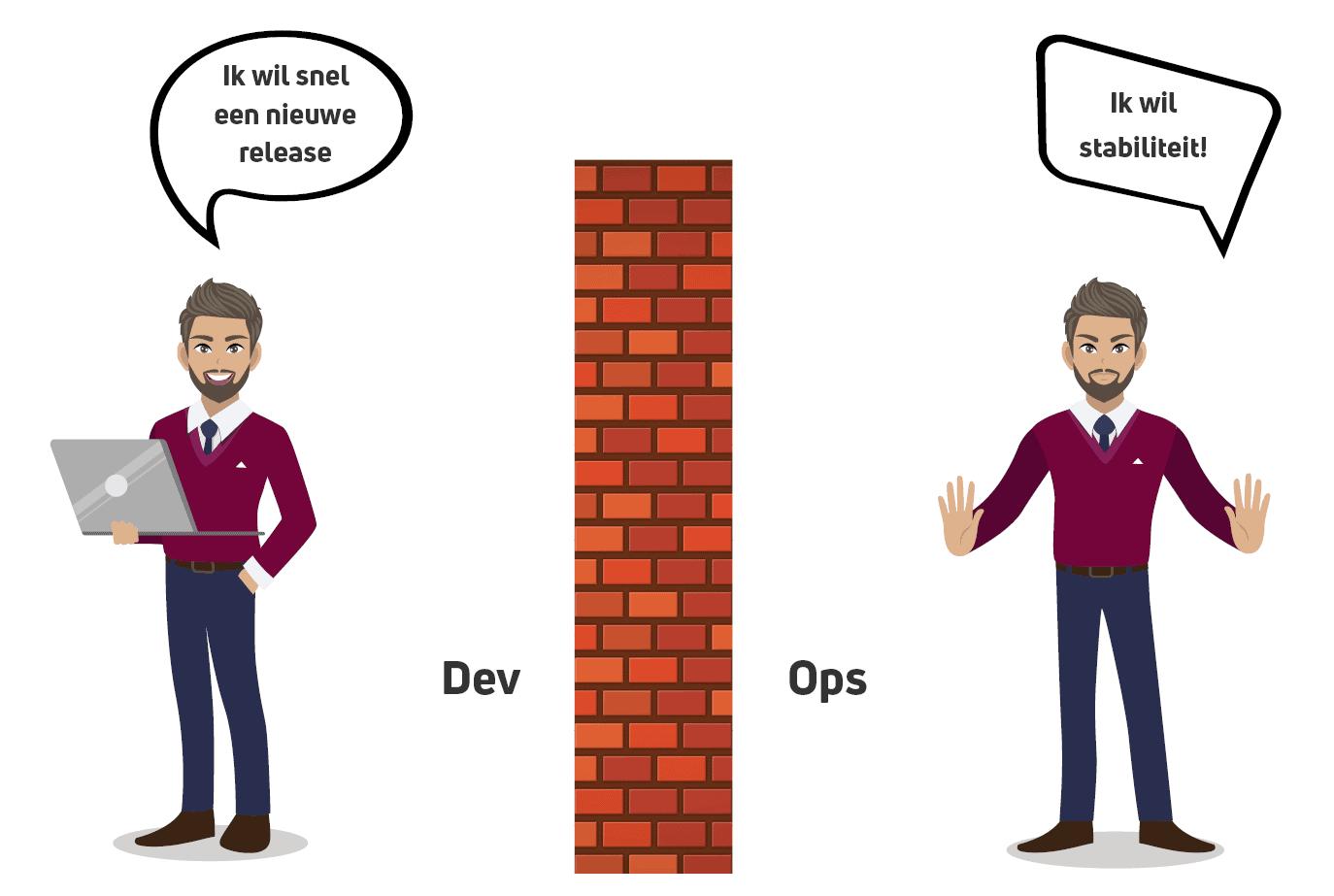 DevOps wall