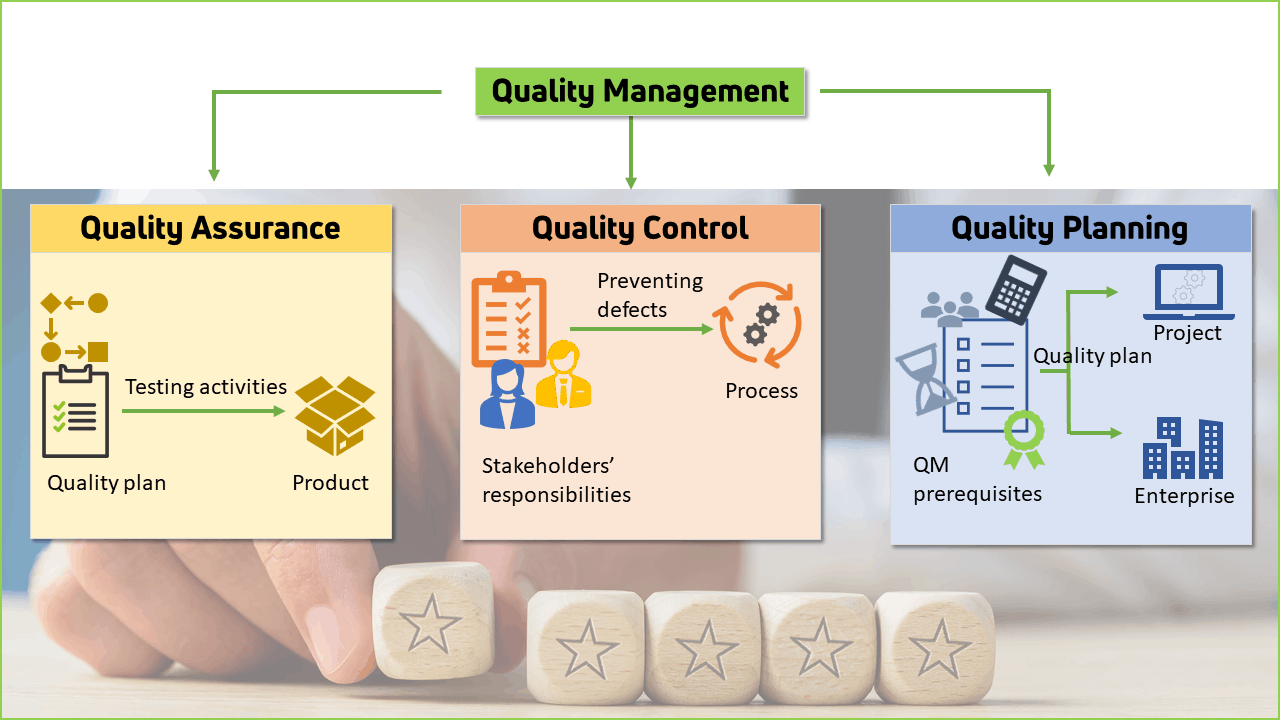 Gratis webinar: 'Assessing and pushing the quality of software development' - 24 juni 2021